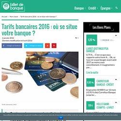 Tarifs bancaires 2016 : où se situe votre banque ? - billet de banque