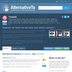 Taskade Alternatives and Similar Software