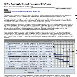 The Open Source Project Management Software - Home