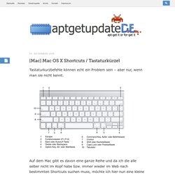 [Mac] Mac OS X Shortcuts / Tastaturkürzel