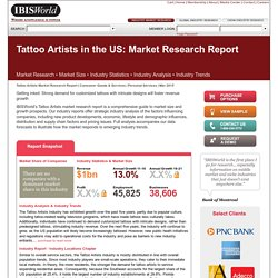 Tattoo Artists in the US Market Research