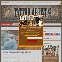 Tattoo Industry Facts