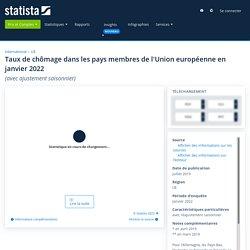 Taux de chômage dans les pays de l'UE 2019