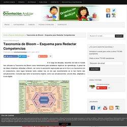 Taxonomía de Bloom – Esquema para Redactar Competencias