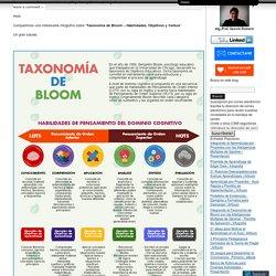 Taxonomía de Bloom – Habilidades, Objetivos y Verbos