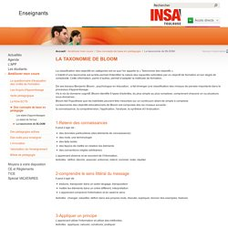 La taxonomie de BLOOM - Insa - Toulouse