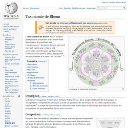 BloomsCognitiveDomainFR - Taxonomie de Bloom