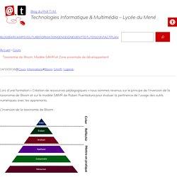 Taxonomie de Bloom, Modèle SAMR et Zone proximale de développement