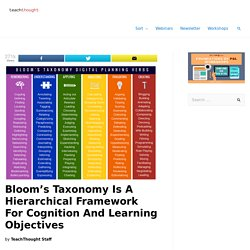 What Is Bloom's Taxonomy? A Definition For Teachers -