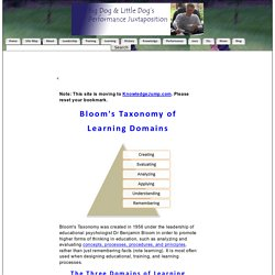 Bloom's Taxonomy of Learning Domains: The Cognitive Domain