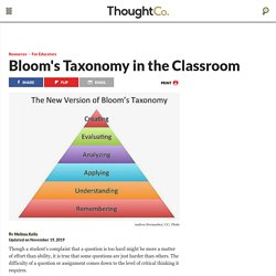 Bloom's Taxonomy Lesson Plans in the Classroom