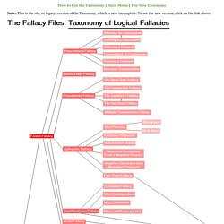 Taxonomy of the Logical Fallacies