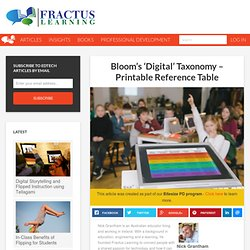 Bloom's 'Digital' Taxonomy - Printable Reference Table