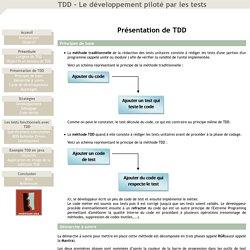 TDD - Le développement piloté par les tests