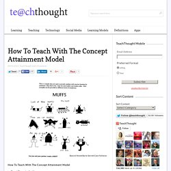How To Teach With The Concept Attainment Model