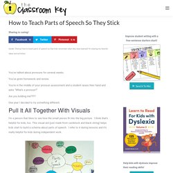 How to Teach Parts of Speech So They Stick - The Classroom Key