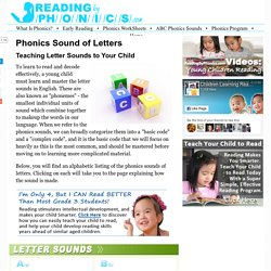 How to Teach the Phonics Sounds of Letters to Your Child
