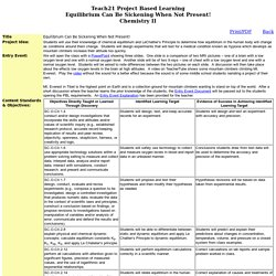 Teach21 Project Based Learning