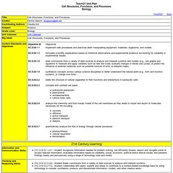 Lesson plan templates pearltrees for Inquiry based learning lesson plan template
