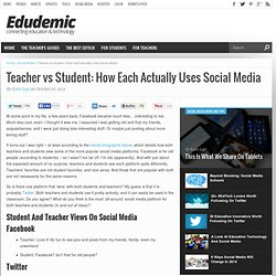 Teacher vs Student: How Each Actually Uses Social Media