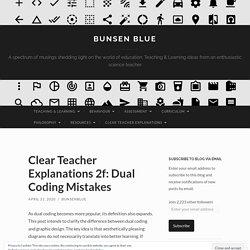 Clear Teacher Explanations 2f: Dual Coding Mistakes