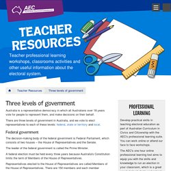Teacher Resources - AEC for schools