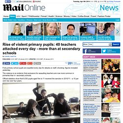 Rise of violent primary pupils: 40 teachers attacked every day - more than at secondary schools