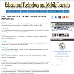 Educational Technology and Mobile Learning: Eight Free tools for Teachers to Make Awesome Infographics