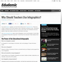 Why Should Teachers Use Infographics?