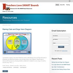 Teachers Love SMART Boards - Resources for the SMART Board classroom