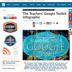 The Teachers' Google Toolkit Infographic