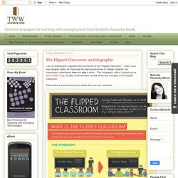 The Flipped Classroom: an Infographic