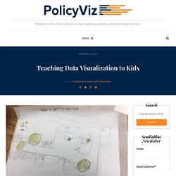 Teaching Data Visualization to Kids