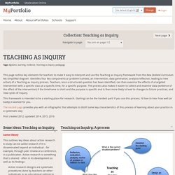 TEACHING AS INQUIRY - MyPortfolio Schools