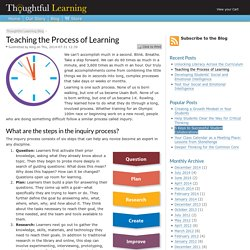 Teaching the Process of Learning