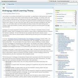 Teaching and Learning Resources / Andragogy
