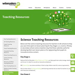 Science Teaching Resources: Lesson Plan Resources for Science Teachers