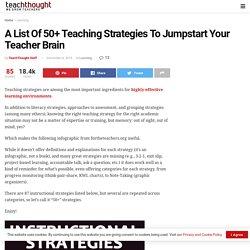 A List Of 50+ Teaching Strategies To Jumpstart Your Teacher Brain