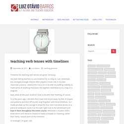 teaching verb tenses with timelines
