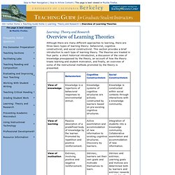 Teaching Guide for GSIs - Theories of Learning -