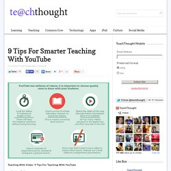 Teaching With YouTube