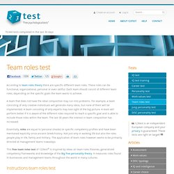Team roles test - take this free team roles test online at 123test.com