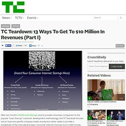 TC Teardown: 13 Ways To Get To $10 Million In Revenues (Part I)