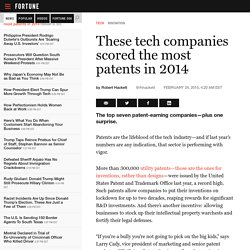 The tech companies with the most patents in 2014