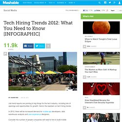 Tech Hiring Trends 2012: What You Need to Know [INFOGRAPHIC]