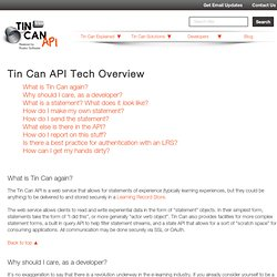 TINCAN API Overview