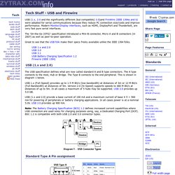 USB & Firewire