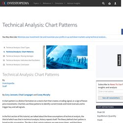 Technical Analysis: Chart Patterns