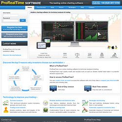 ProRealTime : Technical Analysis Software & Real-Time Market Data