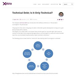 Technical debt; is it only technical?